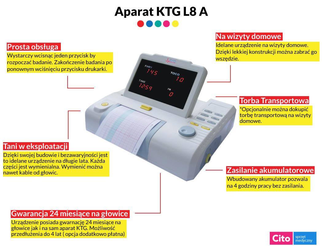 aparat KTG l8A