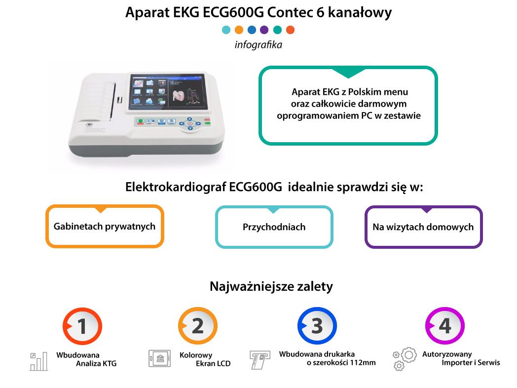 Aparat EKG ECG600G Contec