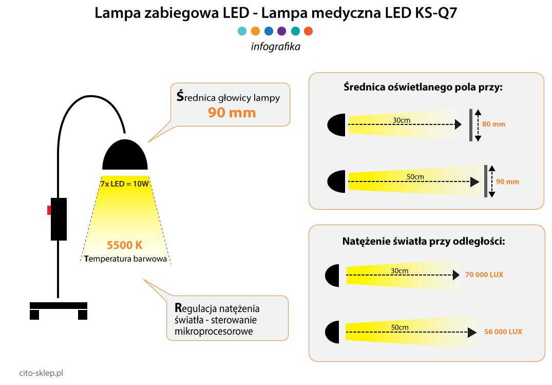 Lampa medyczna Minston KS-Q7
