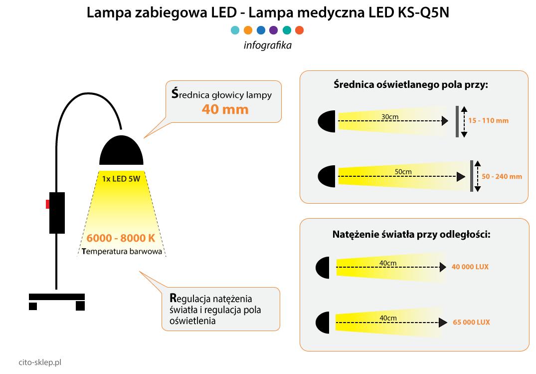 Lampa medyczna KS-Q5 - lampa zabiegowa