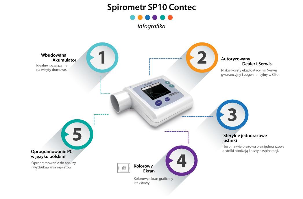 Spirometr SP 10 Contec